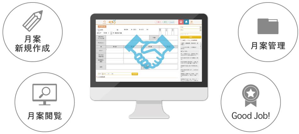 マネジメント・リソースのアプリケーション開発事業ページ「保育do」の画像